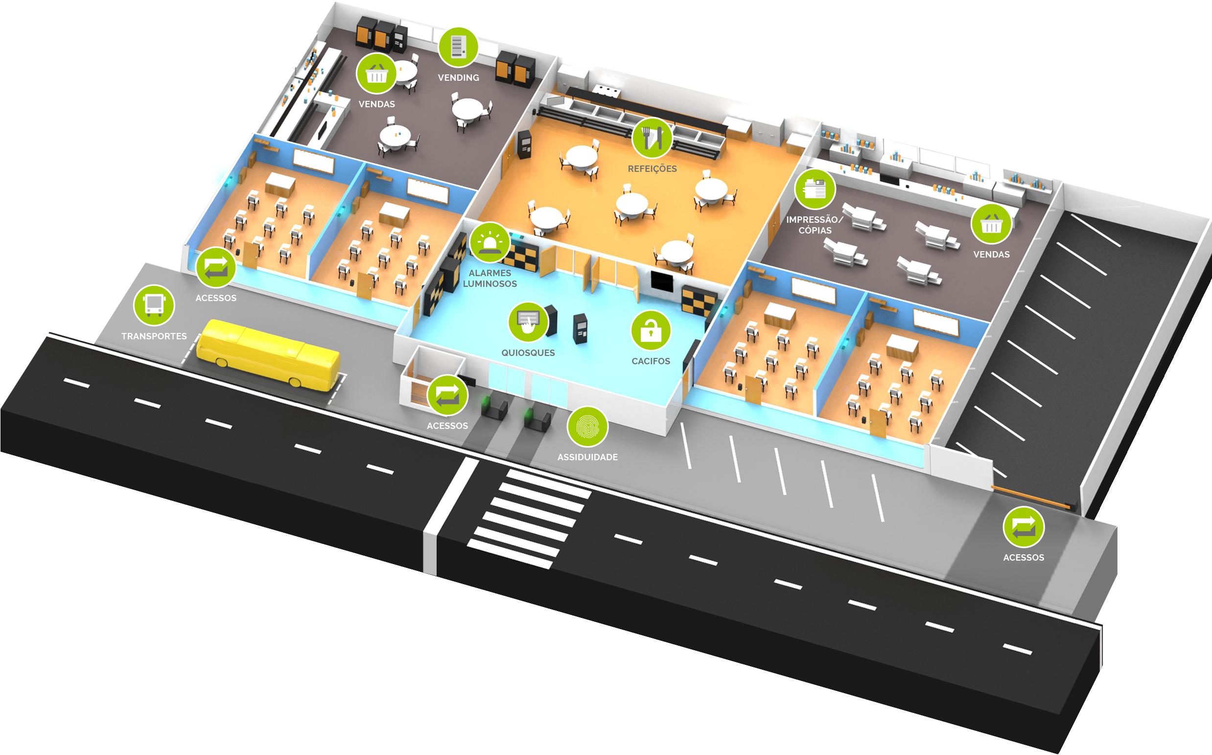 unicard sige - sistema integrado de gestão de escolas